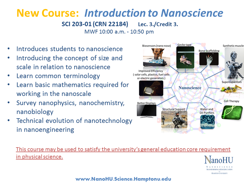 an introduction to nanotechnology Introduction to nanotechnology concepts and applications nanotechnology is  the study and use of structures between 1 nanometer and 100 nanometers in  size.