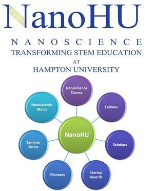 NanoHU Logo